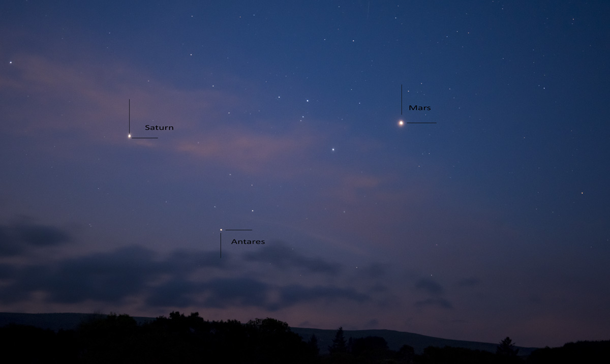 mars saturn and antares